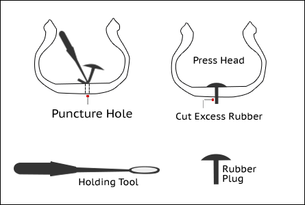 tyre rotation
