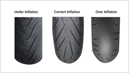 inflating tyres correctly